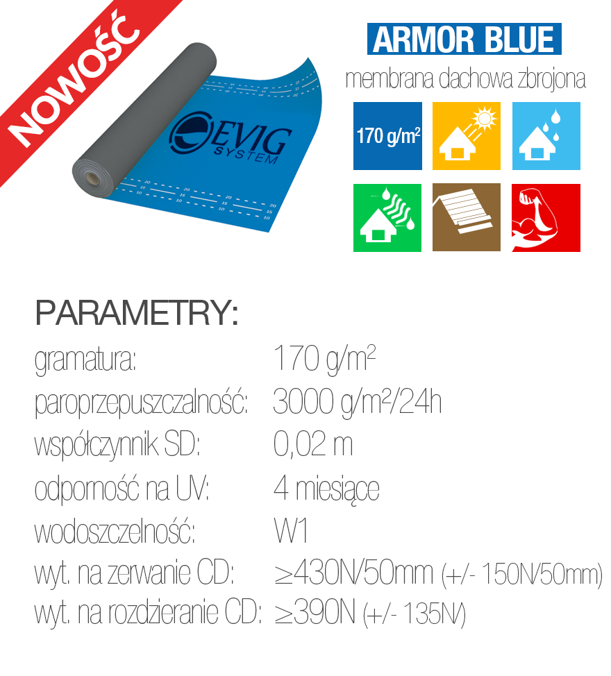 armor-blue-karta-techniczna